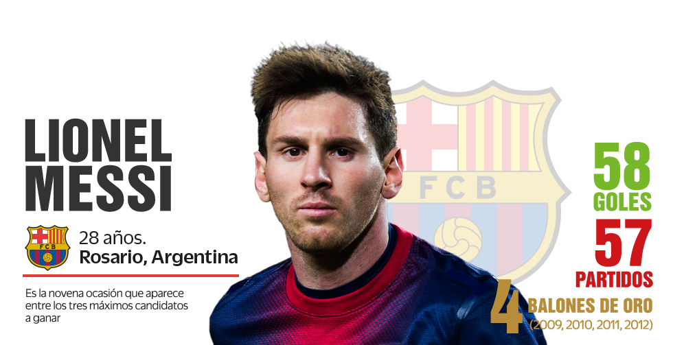 "Search Results for ""Image De Messi 2015"" – Calendar 2015"