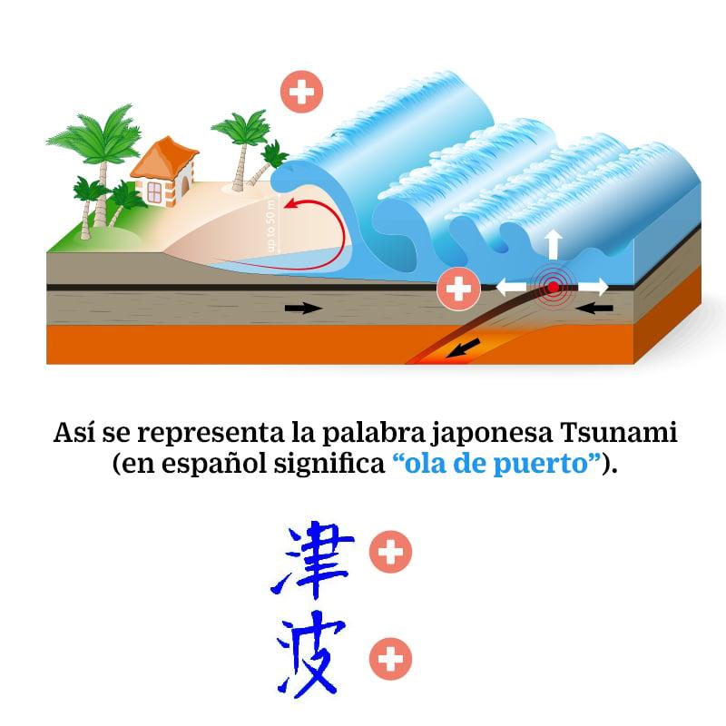 con que frecuencia se producen los terremotos